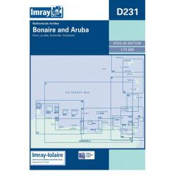 Imray D231 Bonaire and Aruba